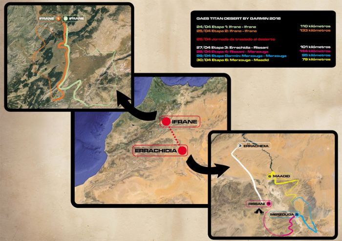 Recorrido Titan Desert 2016