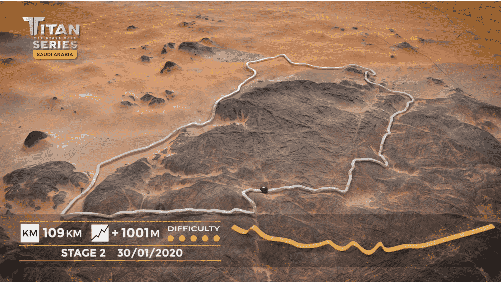 Titan Series Arabia Saudí Etapa 2