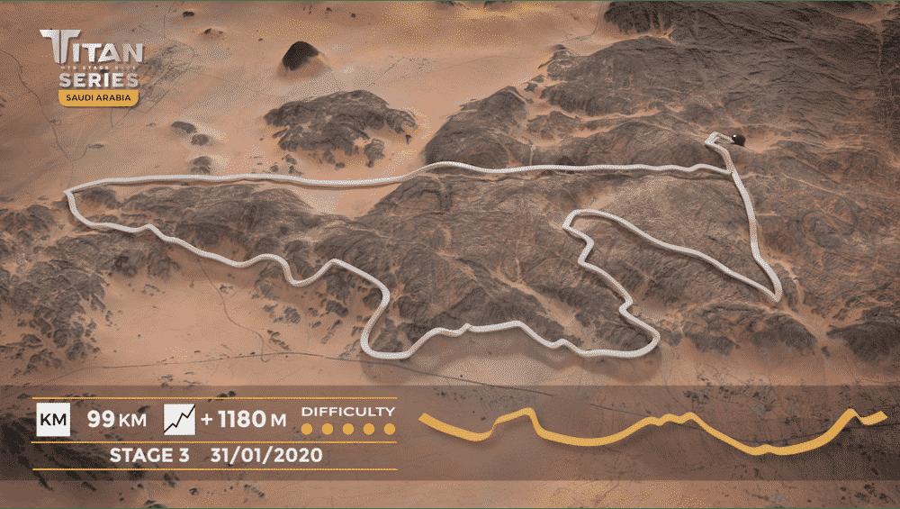 Titan Series Arabia Saudí Etapa 3