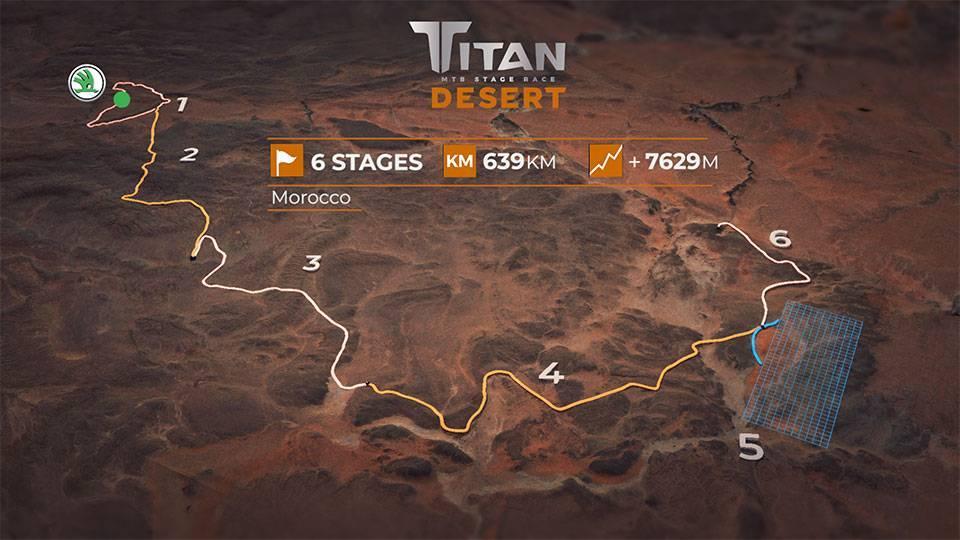 recorrido titan desert 2021